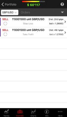 تطبيق منصة التداول JForex (iOS) - نظرة عامة على المحفظة الاستثمارية