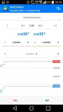 تطبيق ميتاتريدر 4 لدى شركة NSFX مع نافذة لأوامر التداول