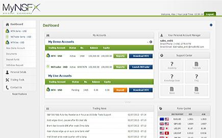 MYNSFX trading desktop client
