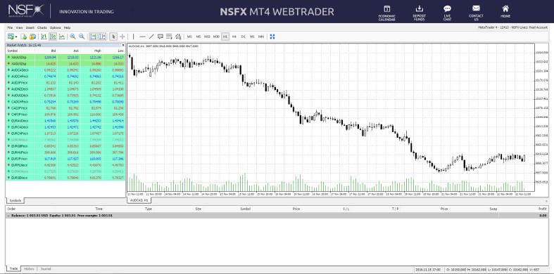 منصة ميتاتريدر 4 لدى شركة NSFX لمتداول الويب