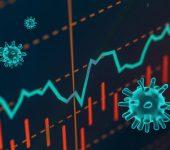 تعافي الاسواق المالية باعتدال مع تباطؤ معدلات وفيات كورونا