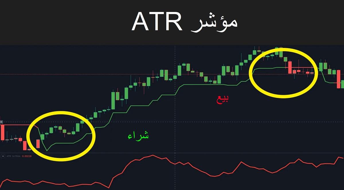 مؤشر ATR