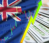 ارتفاع الدولار النيوزيلندي على خلفية توقعات البنك الاحتياطي النيوزيلندي